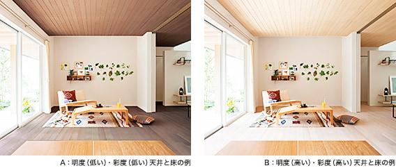 A:明度(低い)・彩度(低い)天井と床の例  B:明度(高い)・彩度(高い)天井と床の例
